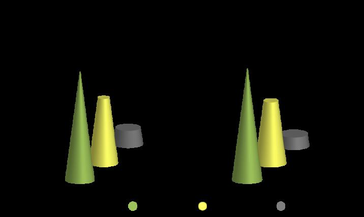 polycart_grafici-sito_p11
